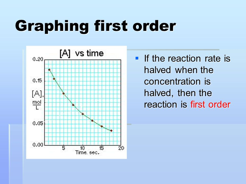 Graphing first order If the reaction rate is halved when the concentration is halved, then the reaction is first order.