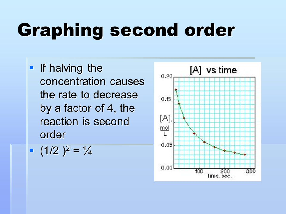 Graphing second order If halving the concentration causes the rate to decrease by a factor of 4, the reaction is second order.