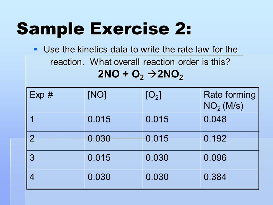 Sample Exercise 2: Use the kinetics data to write the rate law for the reaction. What overall reaction order is this 2NO + O2 2NO2.