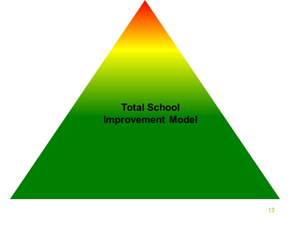 Total School Improvement Model