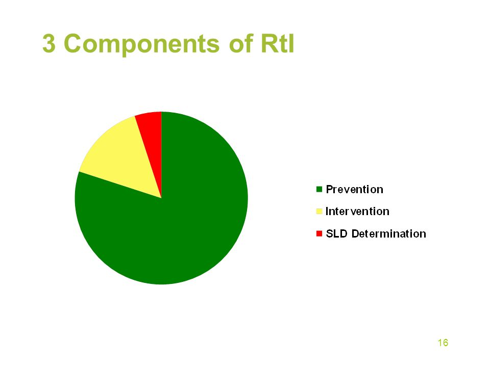 3 Components of RtI Coop
