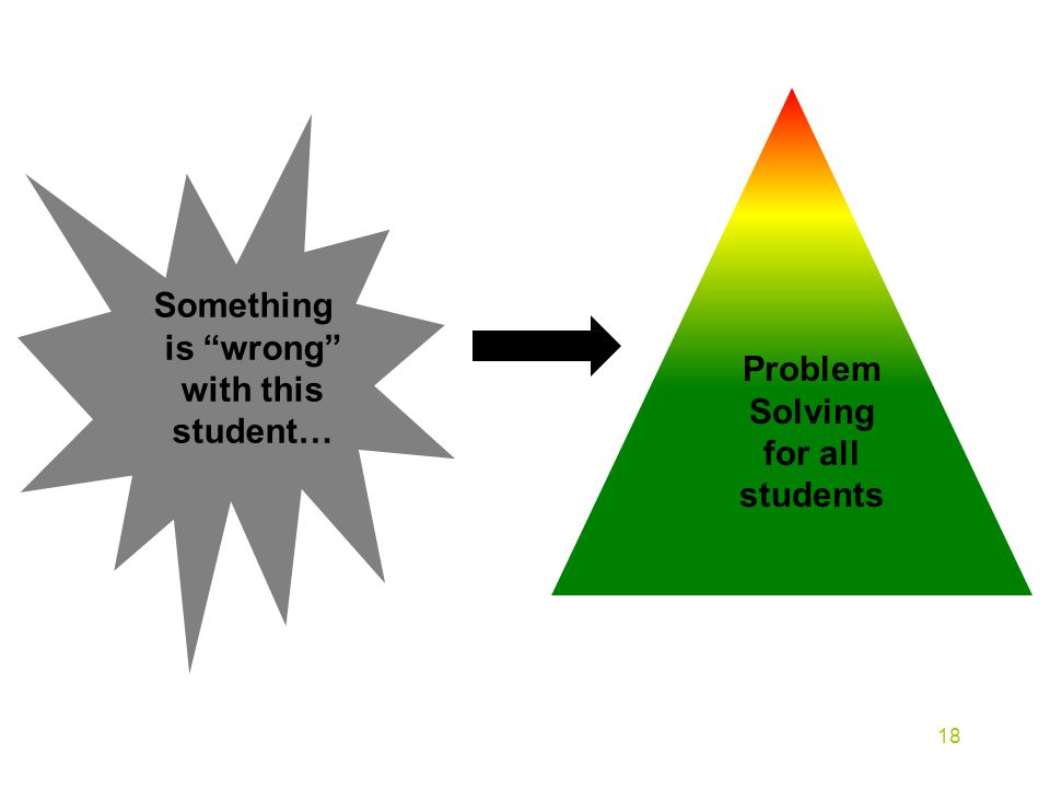 Problem Solving for all students