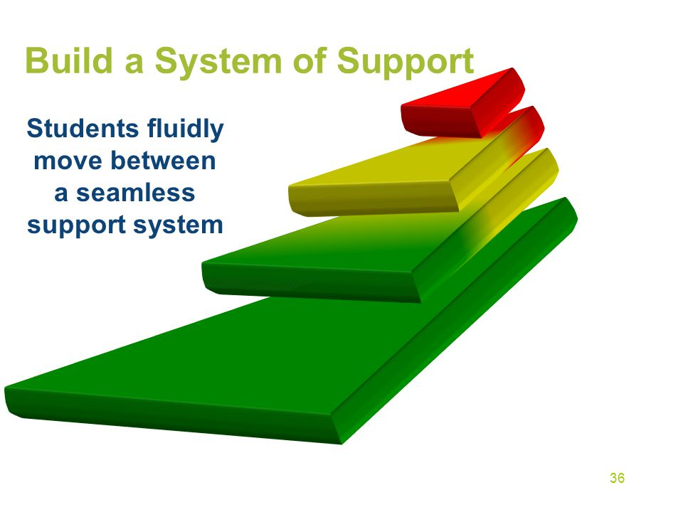 Build a System of Support