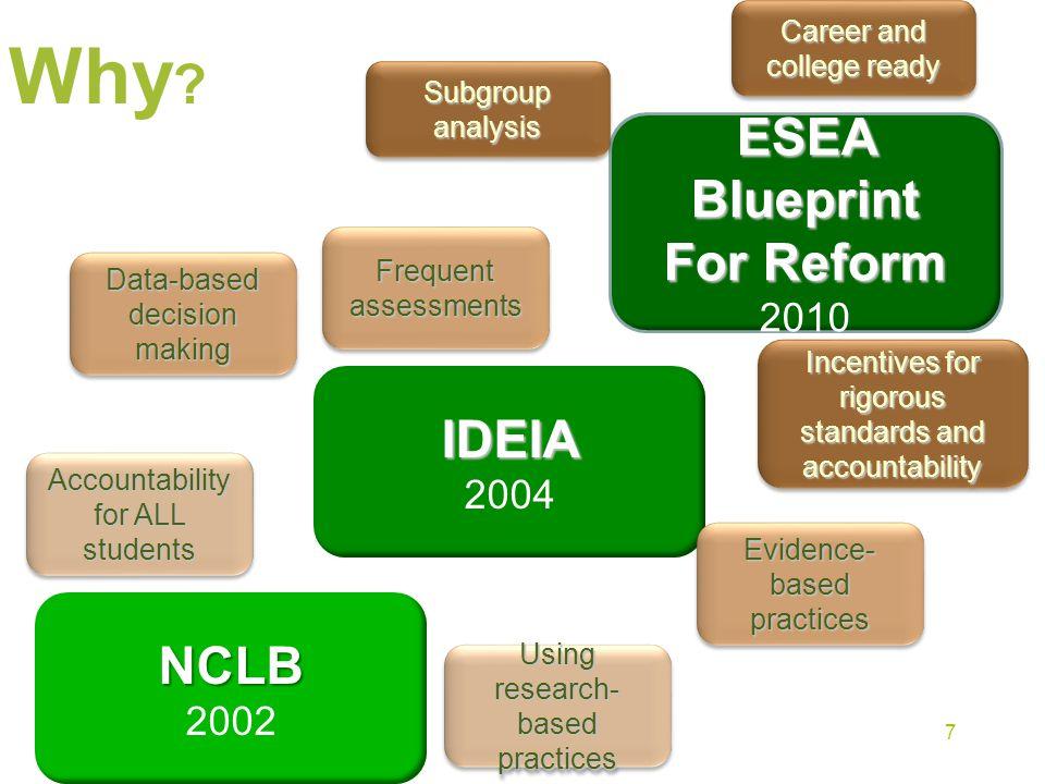 Why ESEA Blueprint For Reform IDEIA NCLB 2010 2004 2002