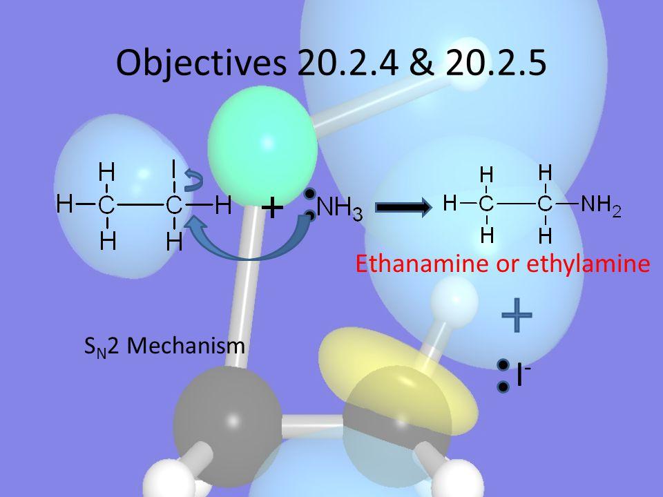 Objectives 20.2.4 & 20.2.5 Ethanamine or ethylamine SN2 Mechanism I-