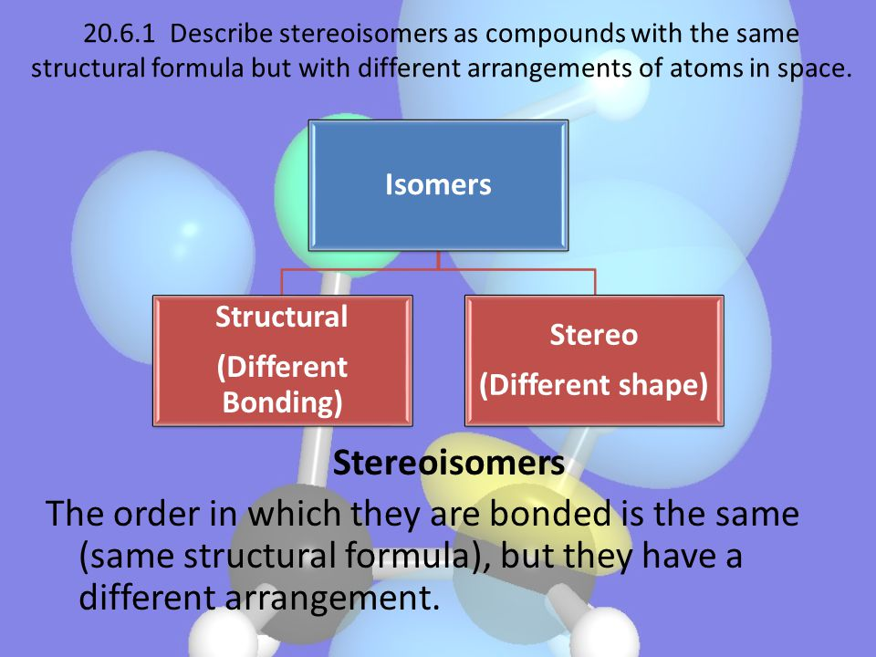 20.6.1 Describe stereoisomers as compounds with the same structural formula but with different arrangements of atoms in space.