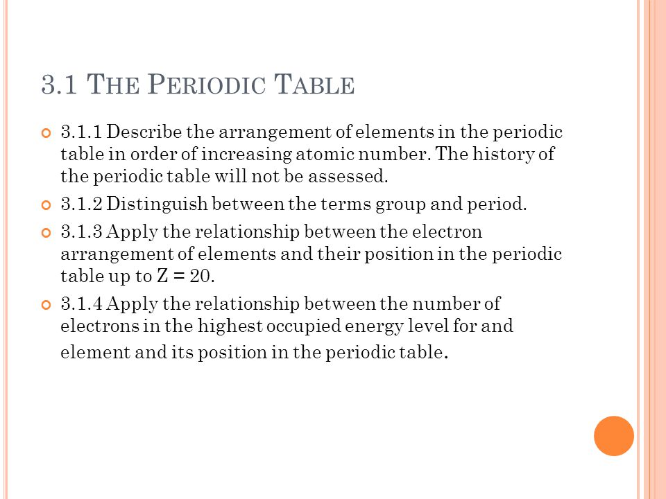 Ib chemistry hl 1 unit 3 periodicity ppt download 31 the periodic table urtaz Image collections