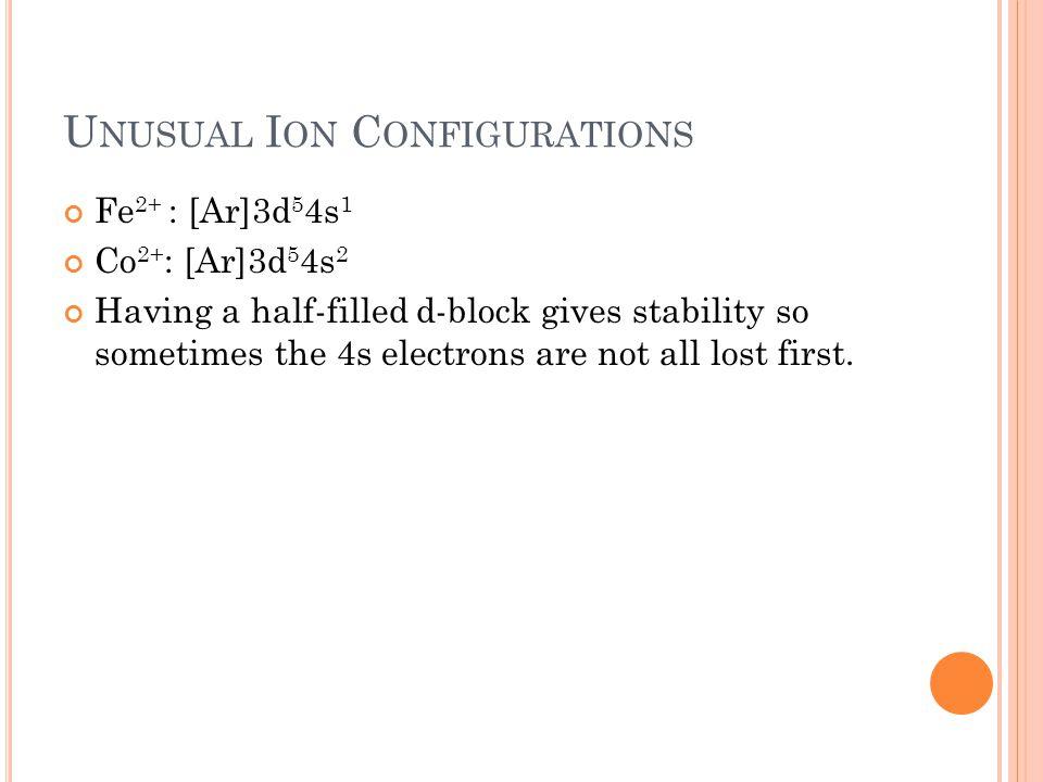 Unusual Ion Configurations