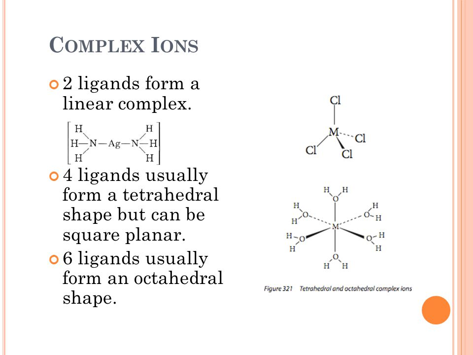 Complex Ions 2 ligands form a linear complex.
