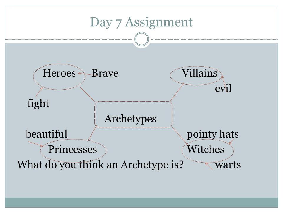 Day 7 Assignment Heroes Brave Villains evil fight Archetypes beautiful pointy hats Princesses Witches What do you think an Archetype is.