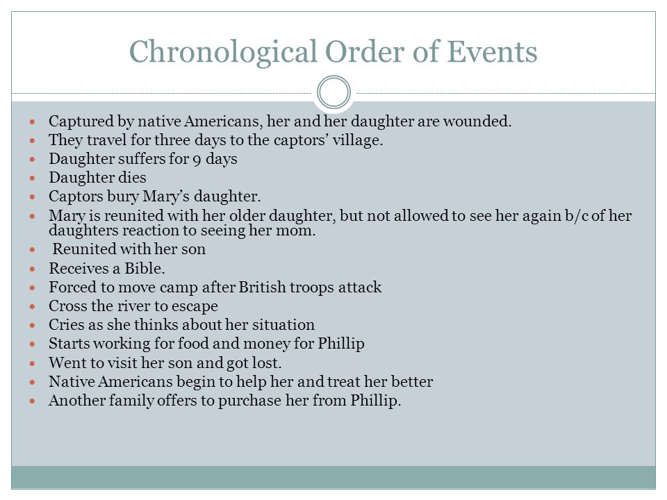 Chronological Order of Events