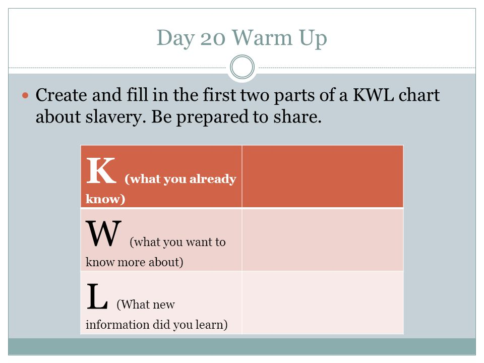 K (what you already know) W (what you want to know more about)