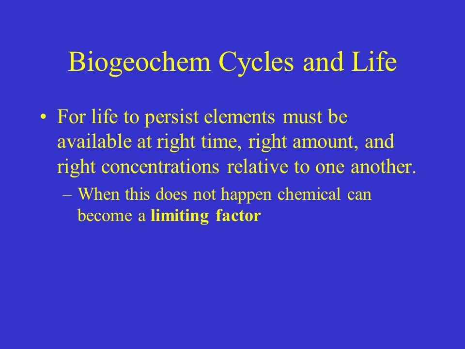 Biogeochem Cycles and Life