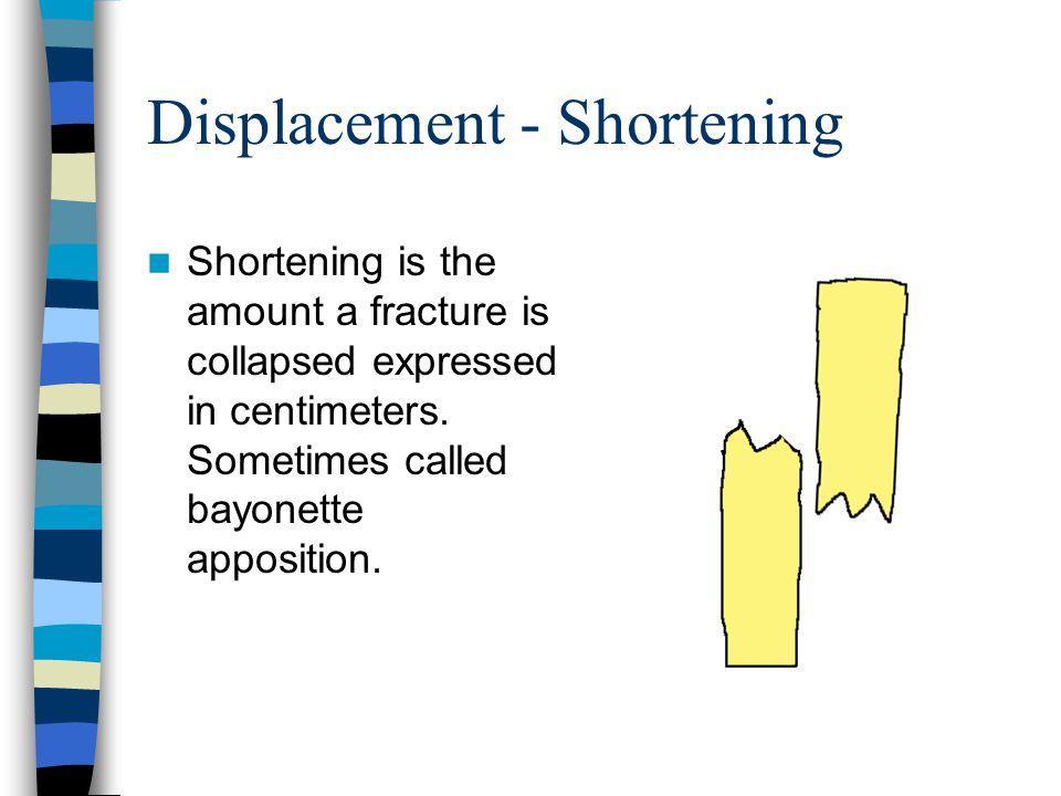 Displacement - Shortening