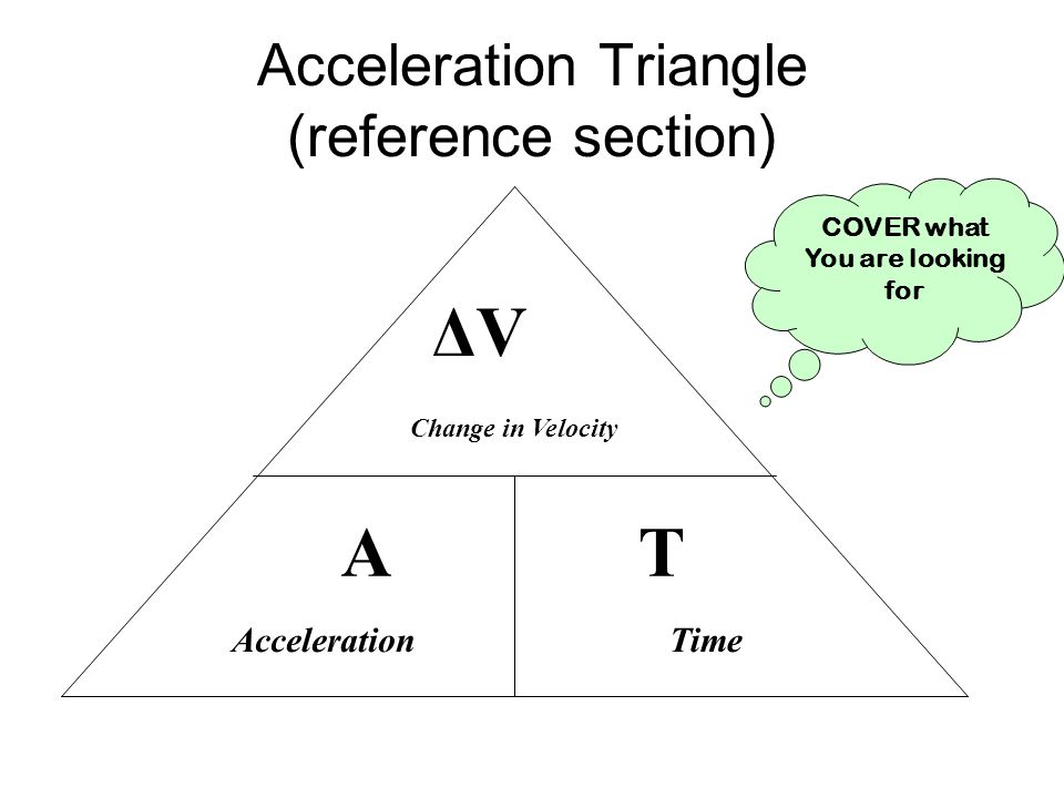 Acceleration Triangle (reference section)