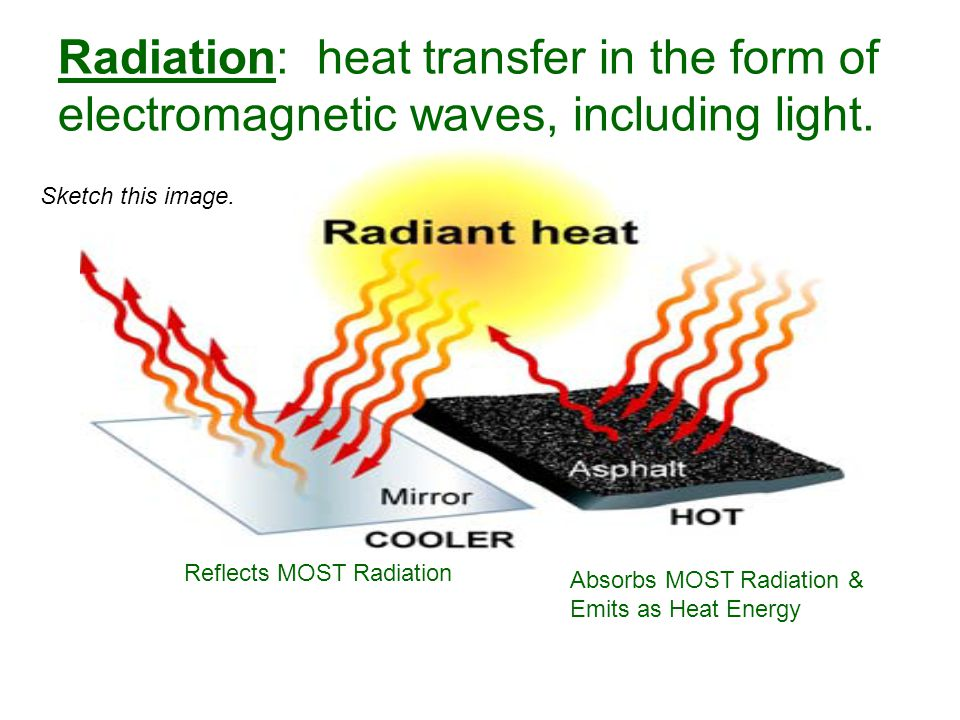 heat transfer radiation lab report Note: energy can also be transferred through radiation and convection, but this chapter only deals with heat transfer through conduction engage discuss what happens when a spoon is placed in a hot liquid like soup or hot chocolate ask students: did you ever put a metal spoon in hot soup or hot chocolate and then touch the spoon to your mouth.