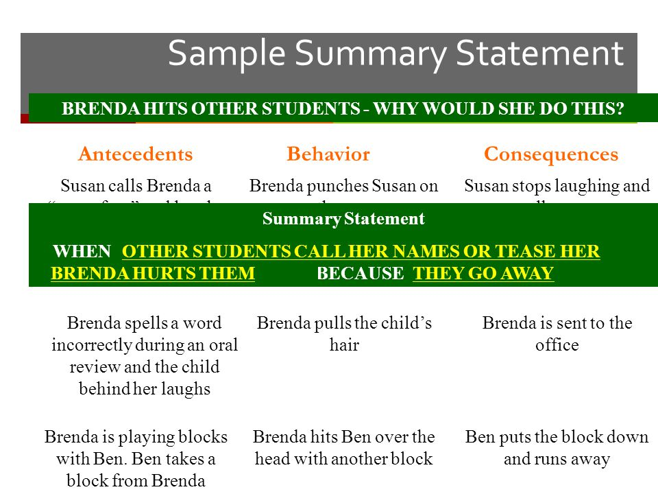 Sample Summary Statement