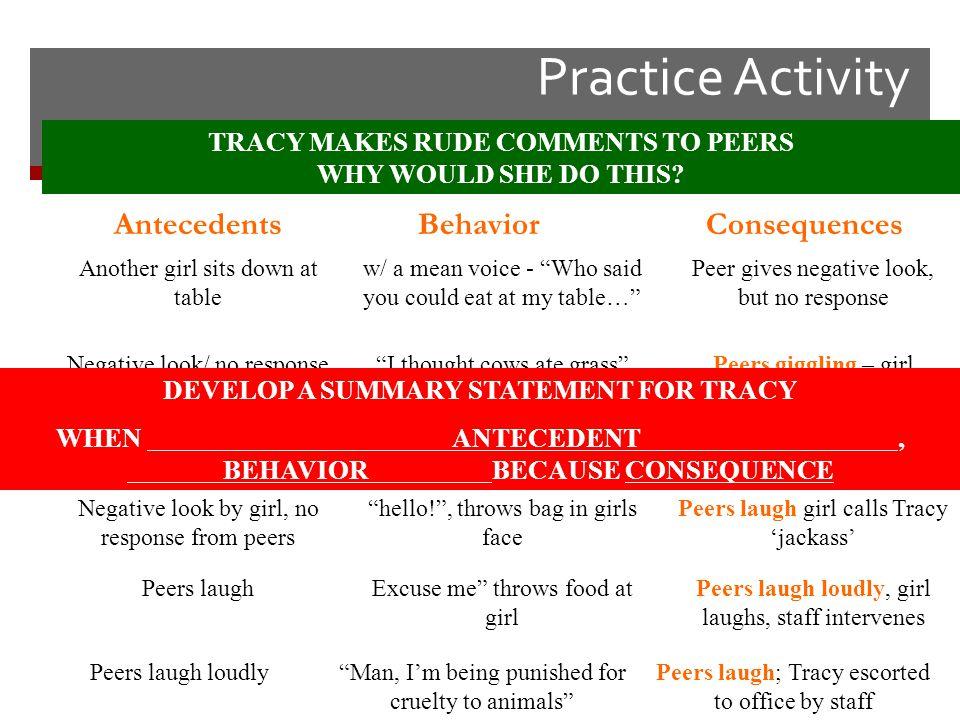 Practice Activity Antecedents Behavior Consequences