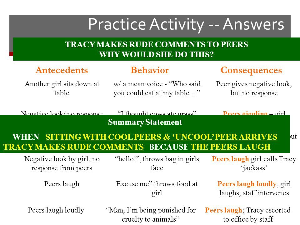 Practice Activity -- Answers
