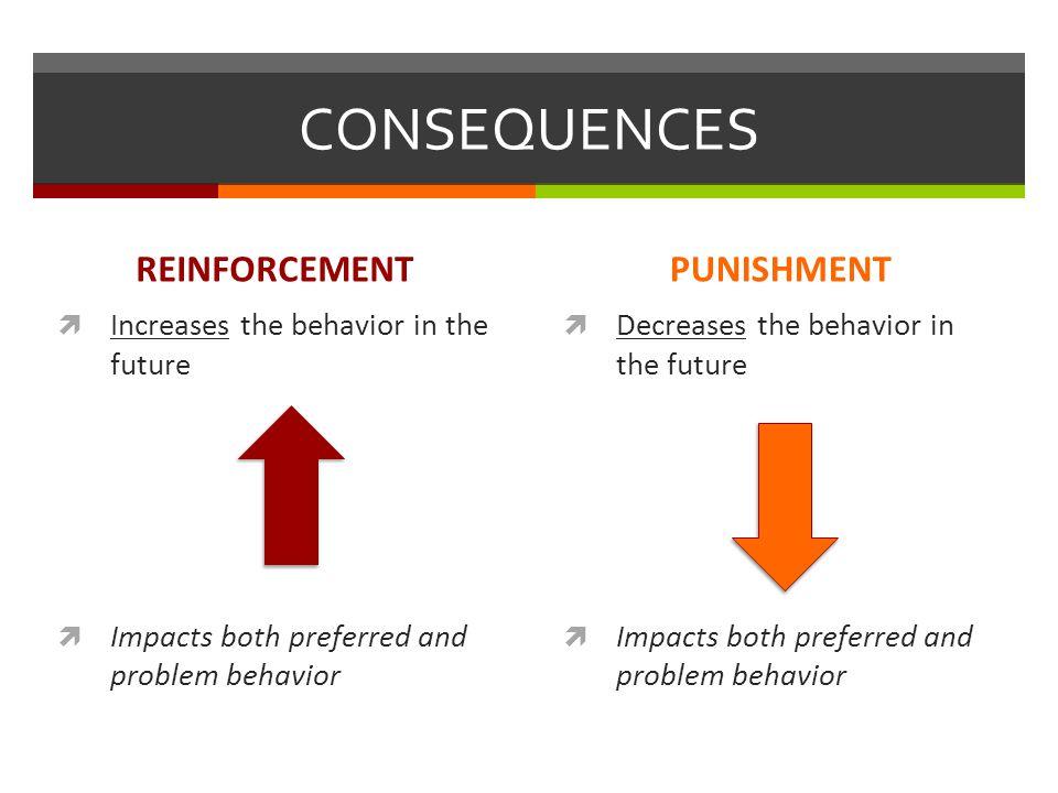 CONSEQUENCES REINFORCEMENT PUNISHMENT