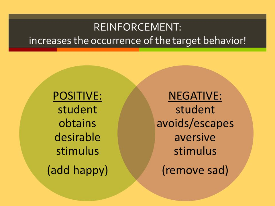 REINFORCEMENT: increases the occurrence of the target behavior!