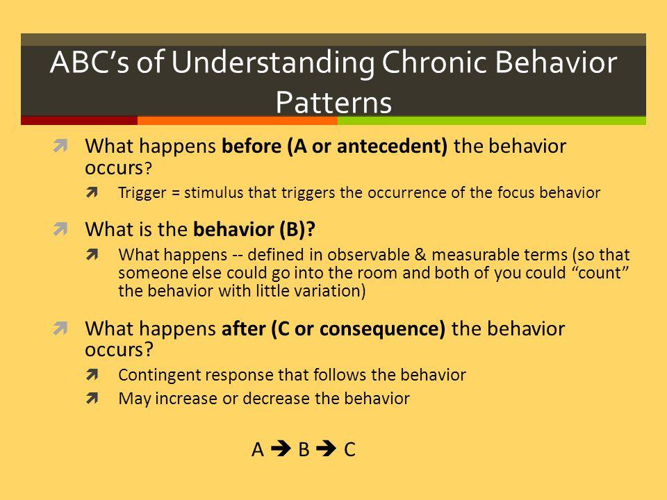 ABC's of Understanding Chronic Behavior Patterns