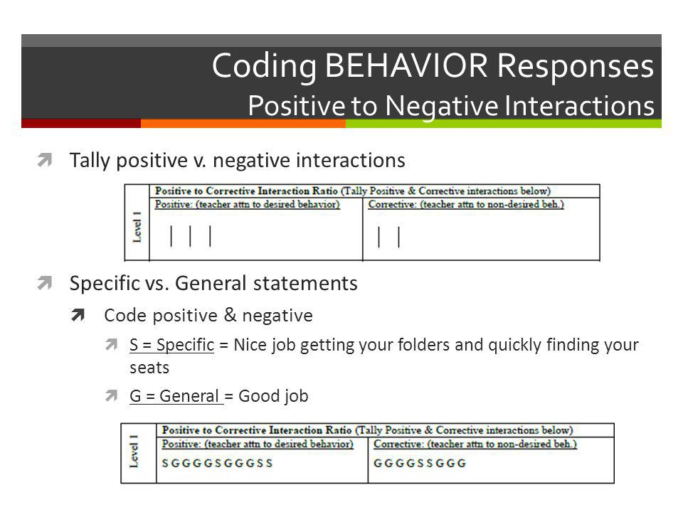 Coding BEHAVIOR Responses Positive to Negative Interactions