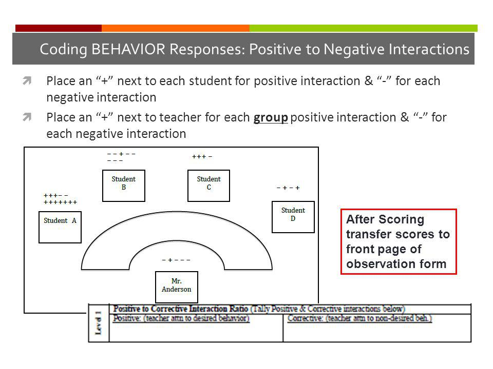 Coding BEHAVIOR Responses: Positive to Negative Interactions