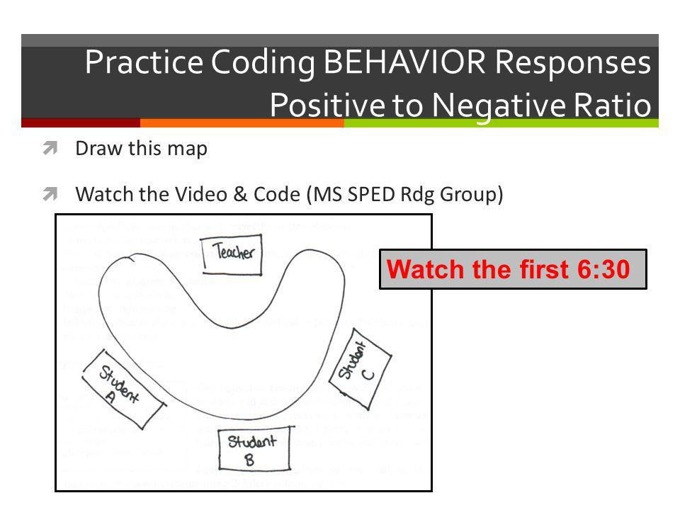 Practice Coding BEHAVIOR Responses Positive to Negative Ratio