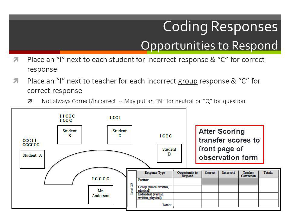 Coding Responses Opportunities to Respond