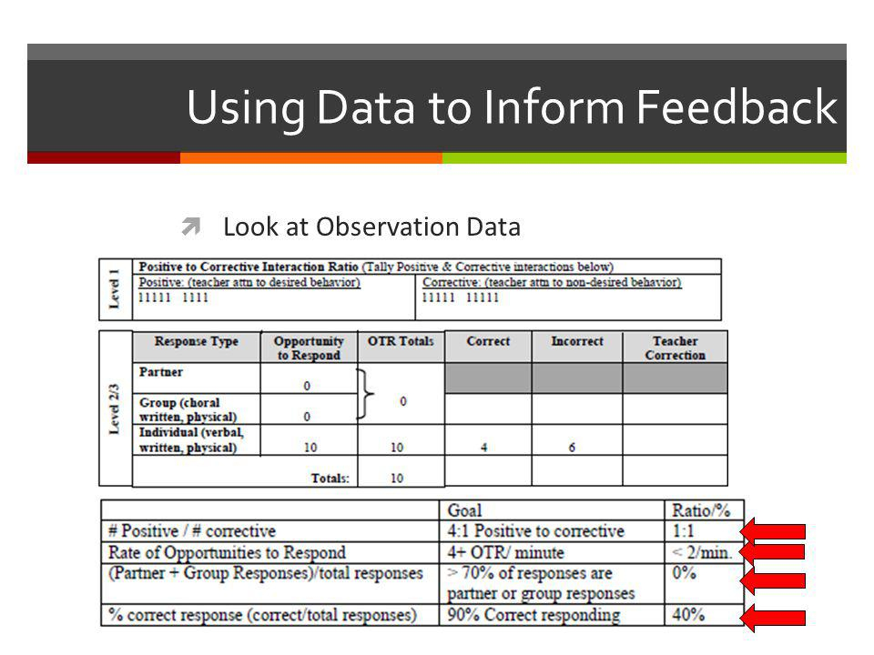 Using Data to Inform Feedback