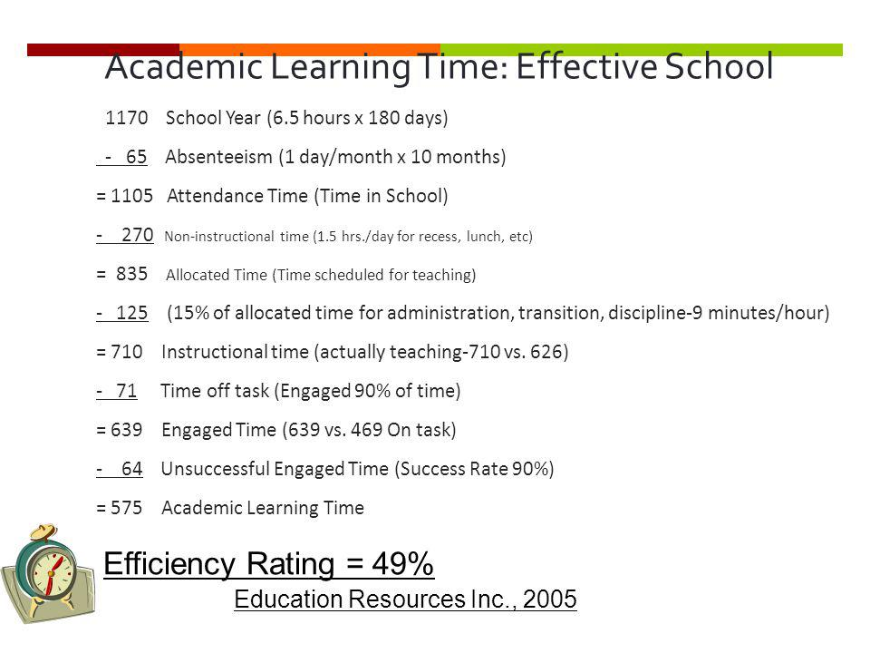 Academic Learning Time: Effective School
