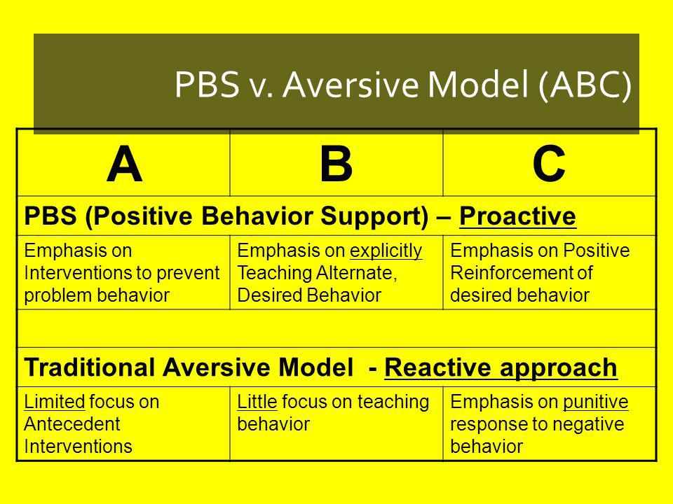 PBS v. Aversive Model (ABC)