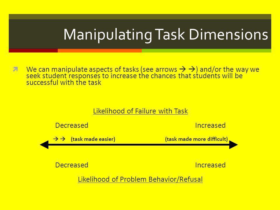 Manipulating Task Dimensions