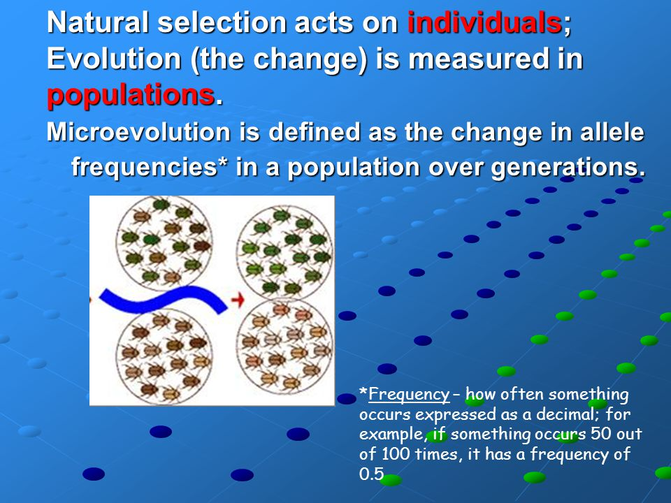 Natural selection acts on individuals; Evolution (the change) is measured in populations.