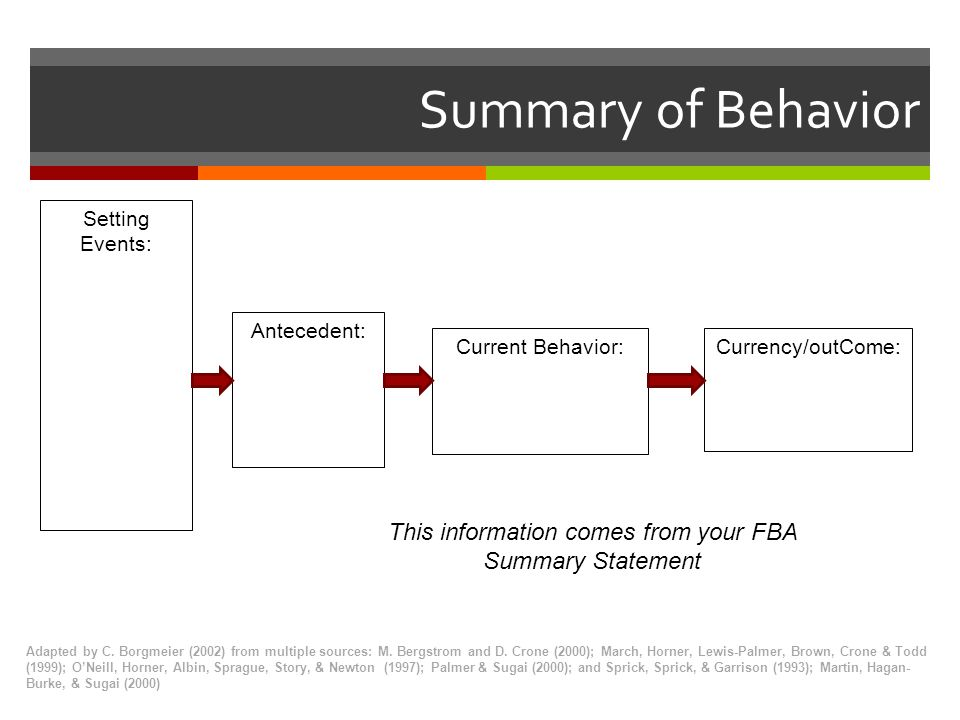 This information comes from your FBA Summary Statement