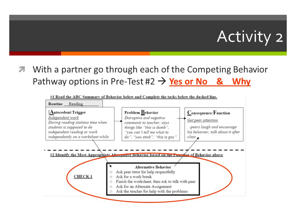 Activity 2 With a partner go through each of the Competing Behavior Pathway options in Pre-Test #2  Yes or No & Why.
