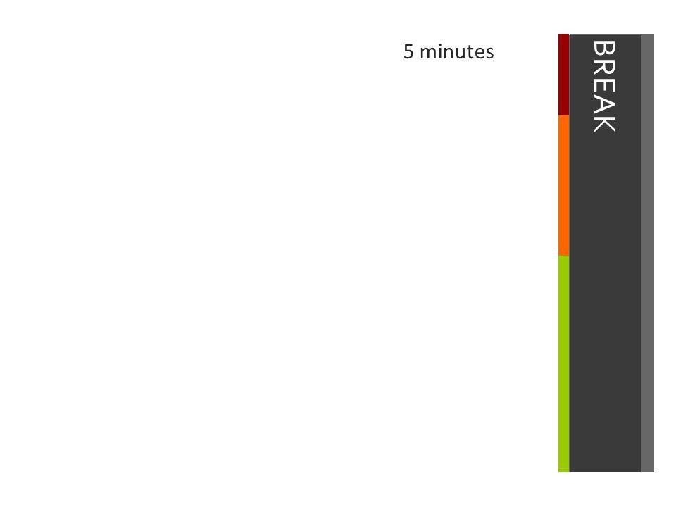 5 minutes BREAK