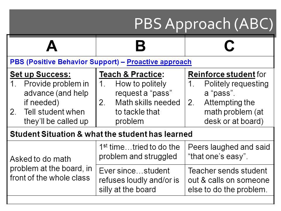 PBS Approach (ABC) A B C Set up Success: