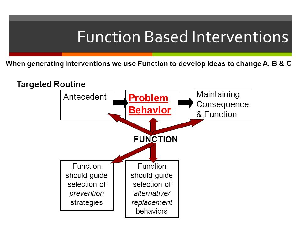 Function Based Interventions
