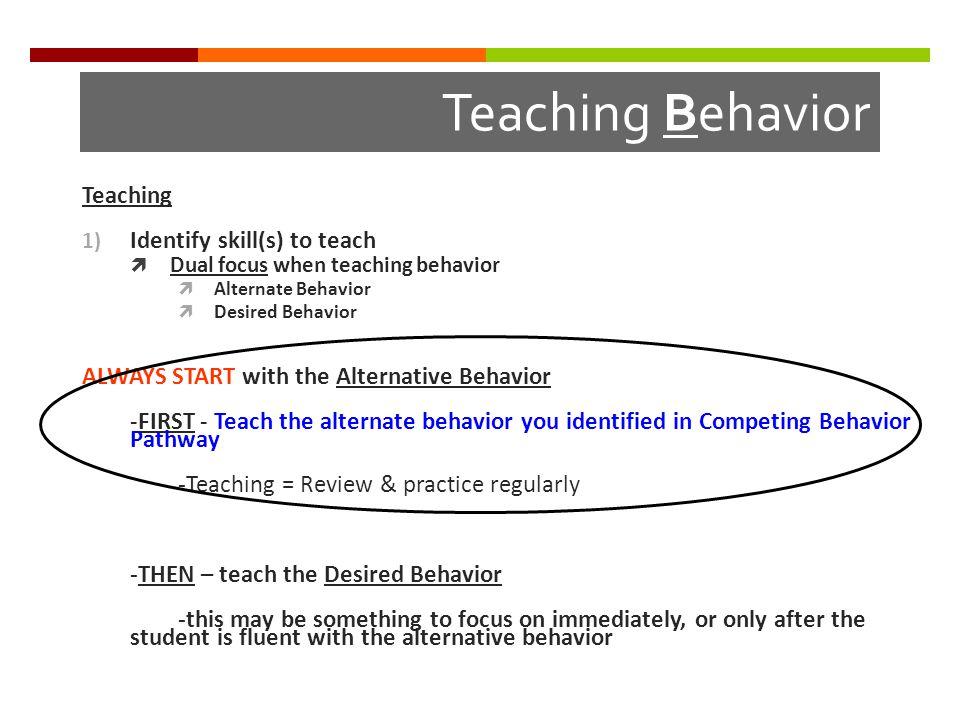 Teaching Behavior Teaching Identify skill(s) to teach