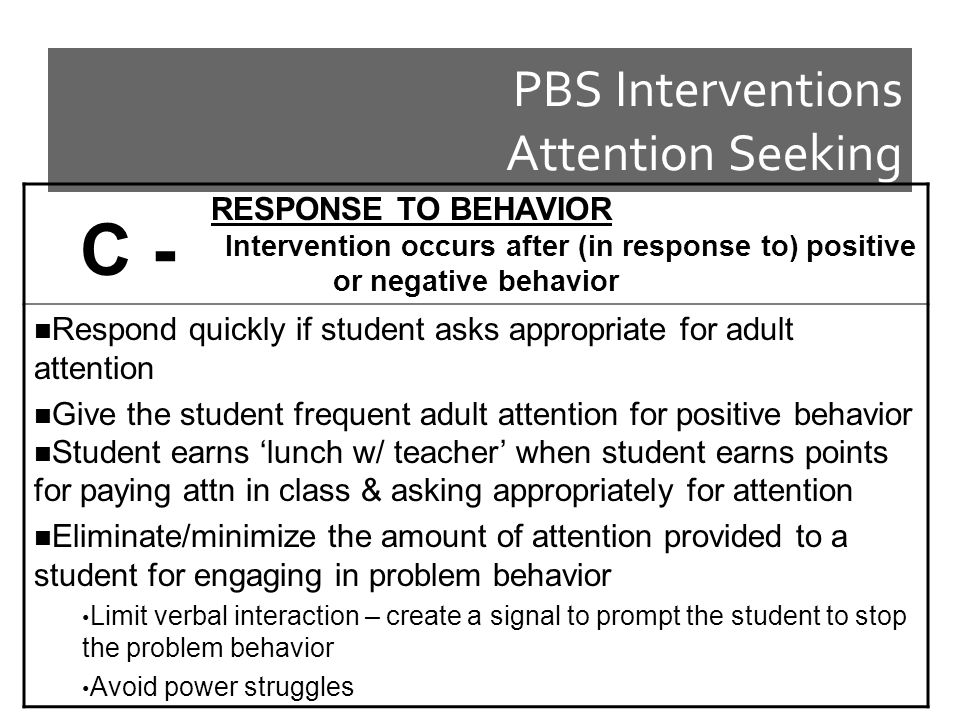 PBS Interventions Attention Seeking