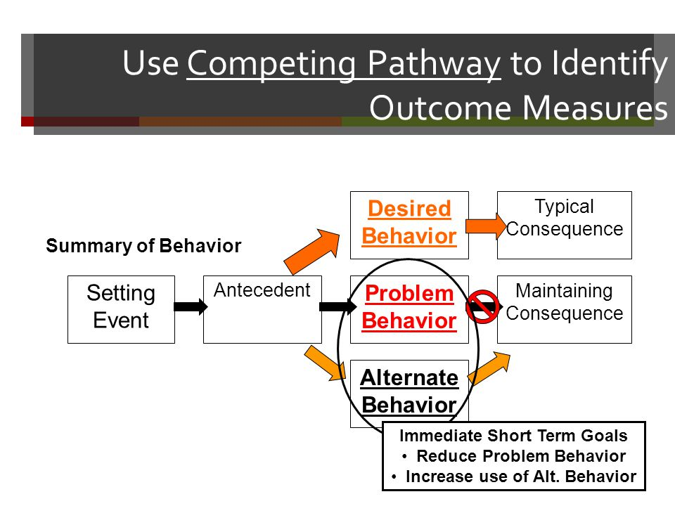 Use Competing Pathway to Identify Outcome Measures