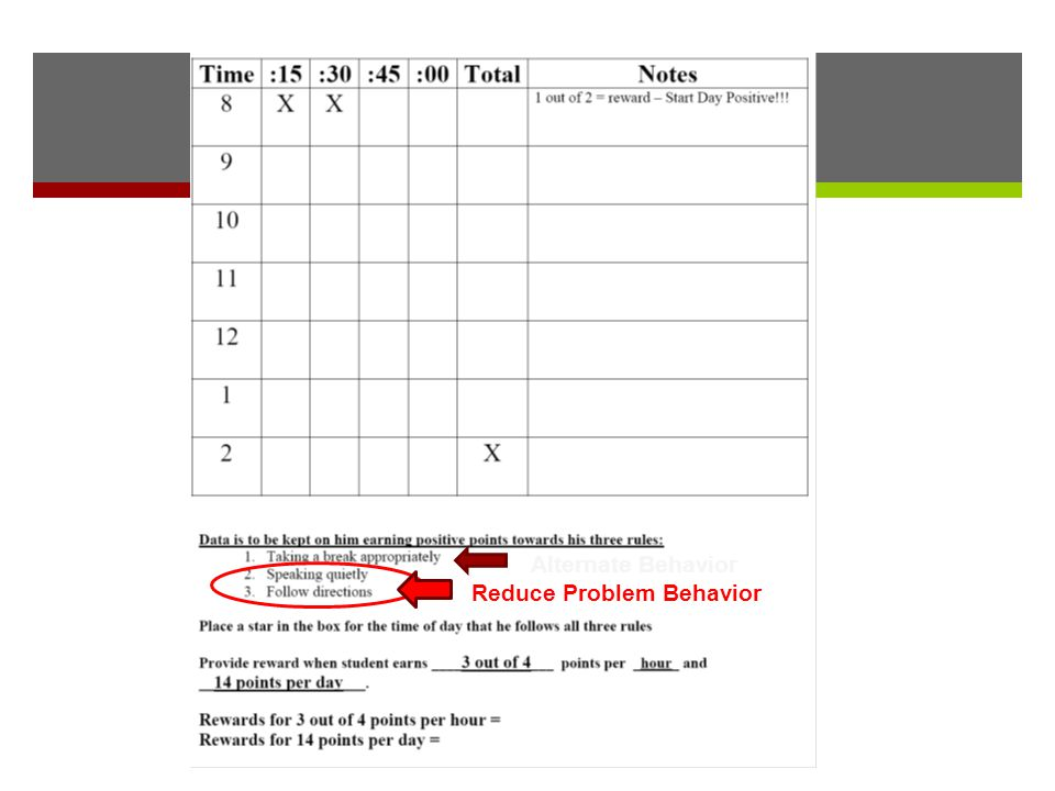 Reduce Problem Behavior
