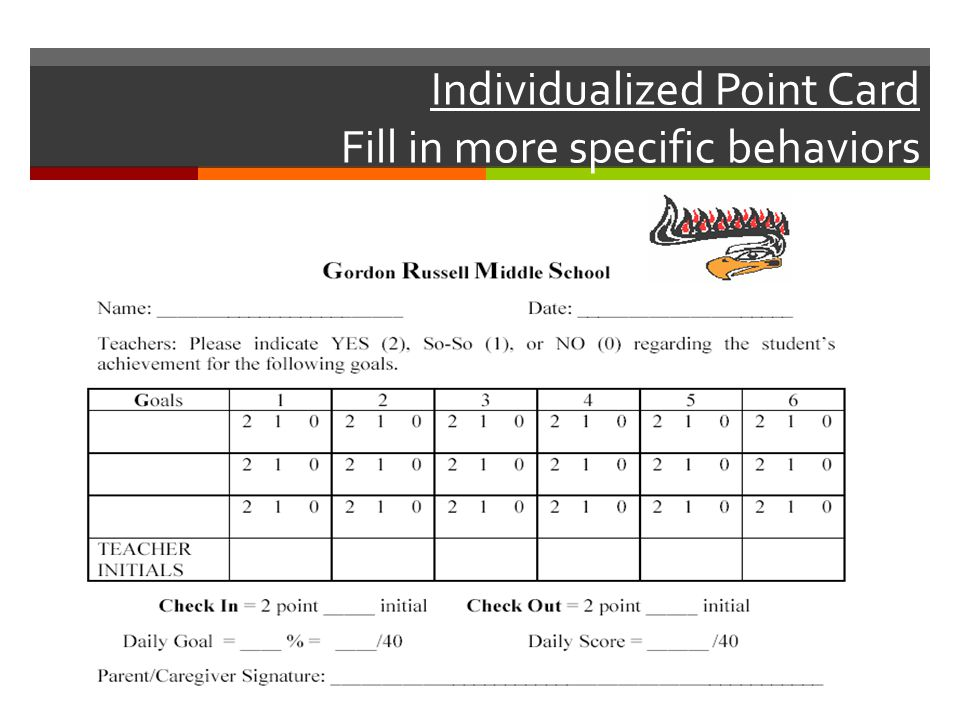 Individualized Point Card Fill in more specific behaviors