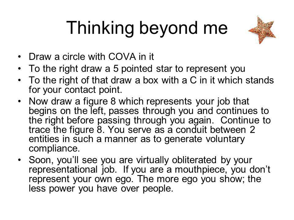 Thinking beyond me Draw a circle with COVA in it