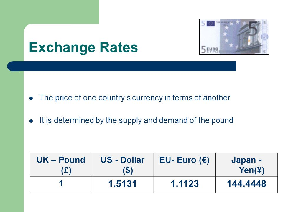 Exchange Rates 1.5131 1.1123 144.4448 UK – Pound (£) US - Dollar ($)