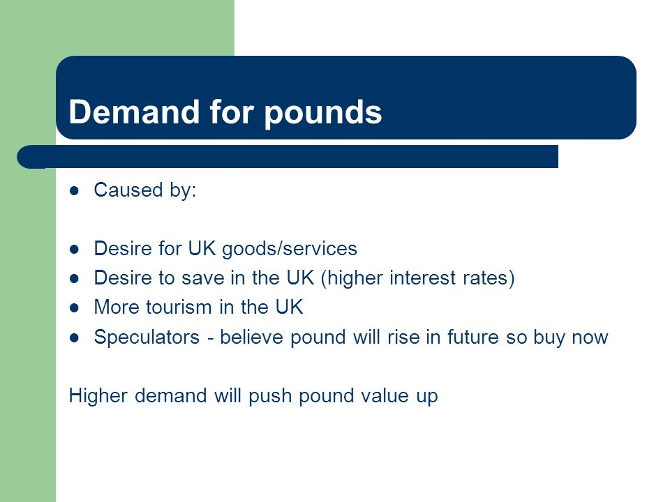 Demand for pounds Caused by: Desire for UK goods/services