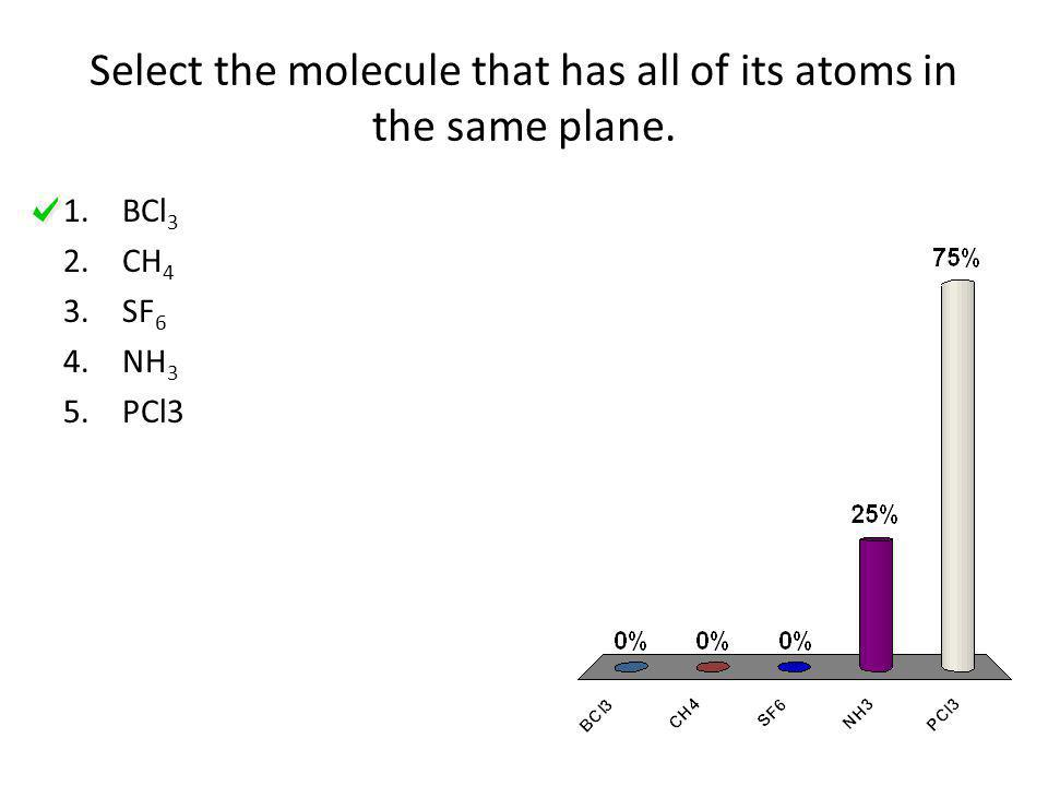Select the molecule that has all of its atoms in the same plane.