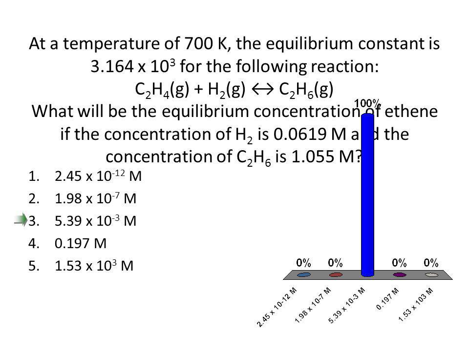 At a temperature of 700 K, the equilibrium constant is 3